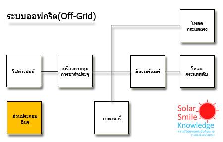 PV_diagram_bos