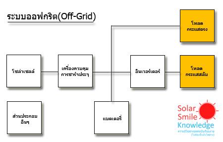 PV_diagram_load