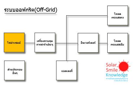 PV_diagram_solar