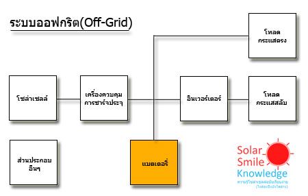 PV_system_diagram_batt