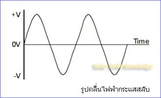 AC_waveform_e_w