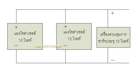 การต่อแผงโซล่าเซลล์3_w
