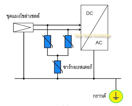 surge-arresters-diagram1_w