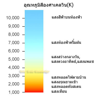 color temp chart_w