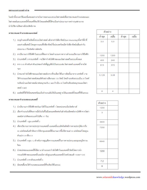 SSK_ออกแบบระบบอย่างง่าย_241014